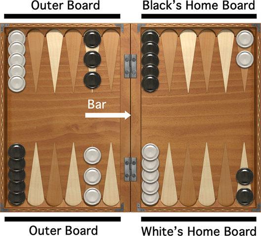 Backgammon betting rules premier league darts 2021 betting tips